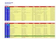 Documento PDF programaci n may 12