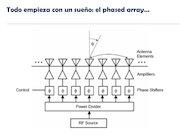 Documento PDF diseno microelectr nico en frh por facundo larosa