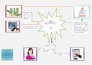 Documento PDF herramientas de sw 1