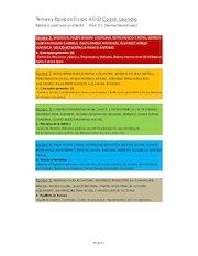 Documento PDF temas y equipos ag02 leandro