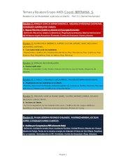 Documento PDF temas y equipos ak01 berthana