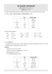 Documento PDF passe compose exercices