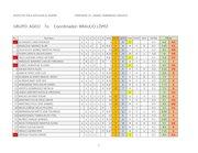 Documento PDF ag01i 7o braulio