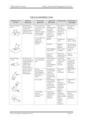 Documento PDF maniobras tuina
