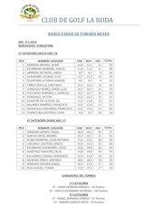 Documento PDF resultados iii torneo reyes 5 1 2014