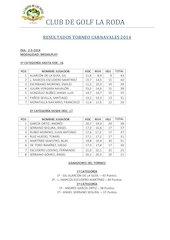 Documento PDF resultados torneo carnaval 2014