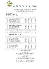 Documento PDF resultados iv torneo primavera 2014 patrocinado por agroveyca