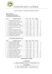 Documento PDF resultados i torneo semana santa