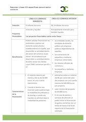 Documento PDF ayudas ico comercio