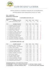 Documento PDF resultados iii torneo virgen de los remedios panaderia diego de toro