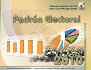 Documento PDF boletinespecialjcepadron2010