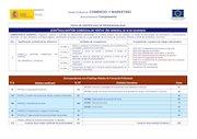 Documento PDF comt0411 ficha