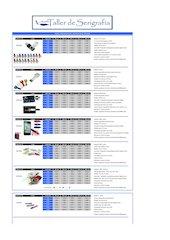 Documento PDF memorias usb pvp selling price