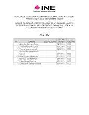 Documento PDF resultados del examen de conocimientos y entrevistas