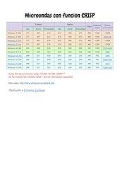 Documento PDF whirlpoolcg