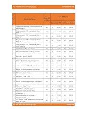 Documento PDF cursos utp