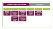 Documento PDF horarios