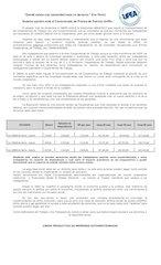 Documento PDF comunicado de upea