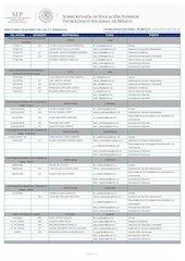 Documento PDF directorio itfederales