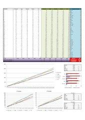 Documento PDF comunio15cpc