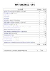 Documento PDF materiales y precios cnc