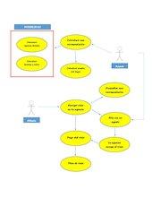 Documento PDF ejercicio 1 caso de uso