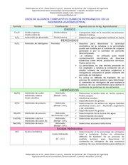 Documento PDF compuesto inorg nicos m s comunes en la agroindustria