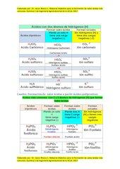 Documento PDF tabla para formaciones de sales cidas autor dr jes s rivero