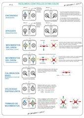 Documento PDF controles symax5uw v1 2 3