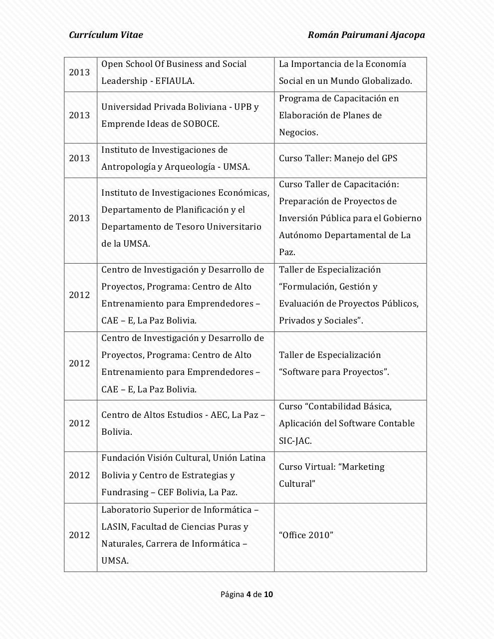 Curraculum Vitae Por User Cv Roman Pairumani Ajacopa Pdf Caja Pdf