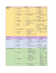 Documento PDF uso de tic s