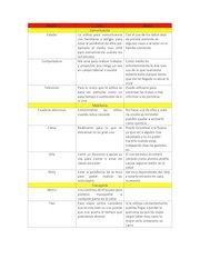 Documento PDF medios 1