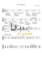 Documento PDF las figuras deditos al piano