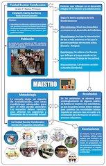 Documento PDF poster   elyzabeth valetta