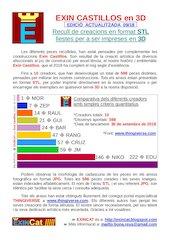 Documento PDF 598 arxius 3d en format stl